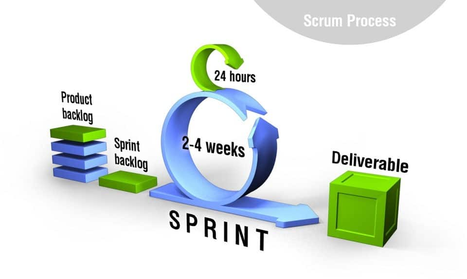 scrum_circle_en_big